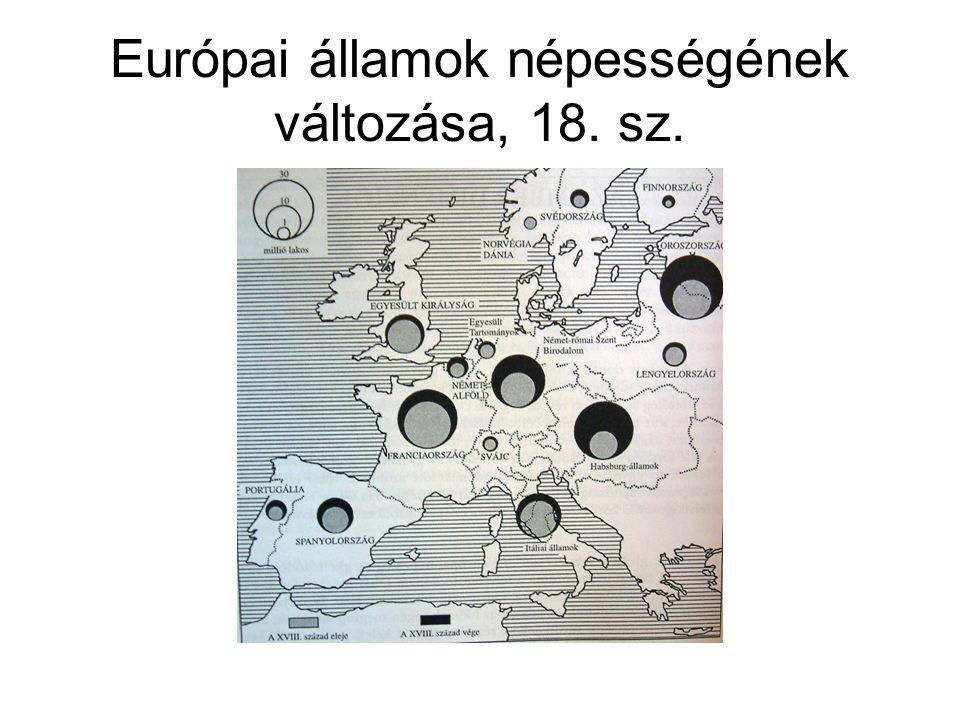 Európai államok népességének változása, 18. sz.