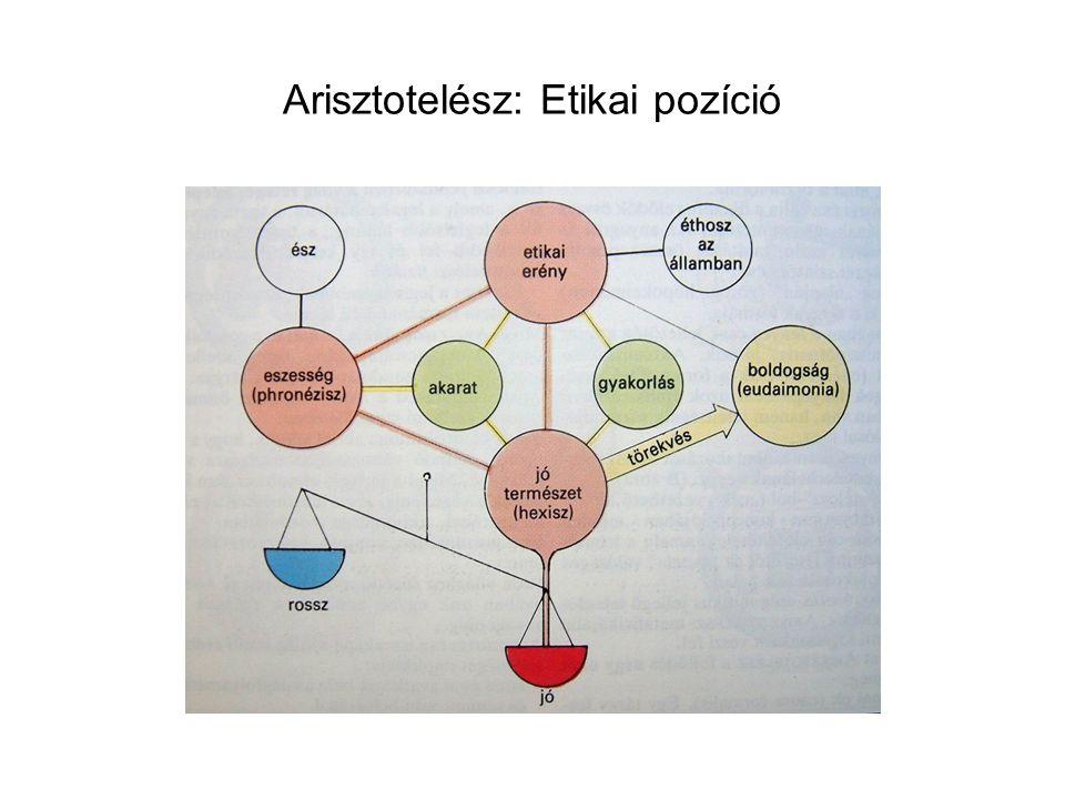 Arisztotelész: Etikai pozíció