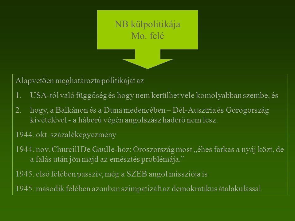 NB külpolitikája Mo. felé Alapvetően meghatározta politikáját az