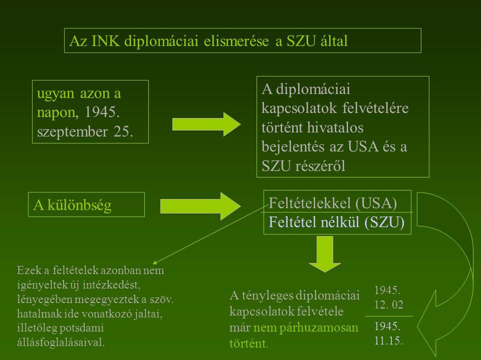 Az INK diplomáciai elismerése a SZU által