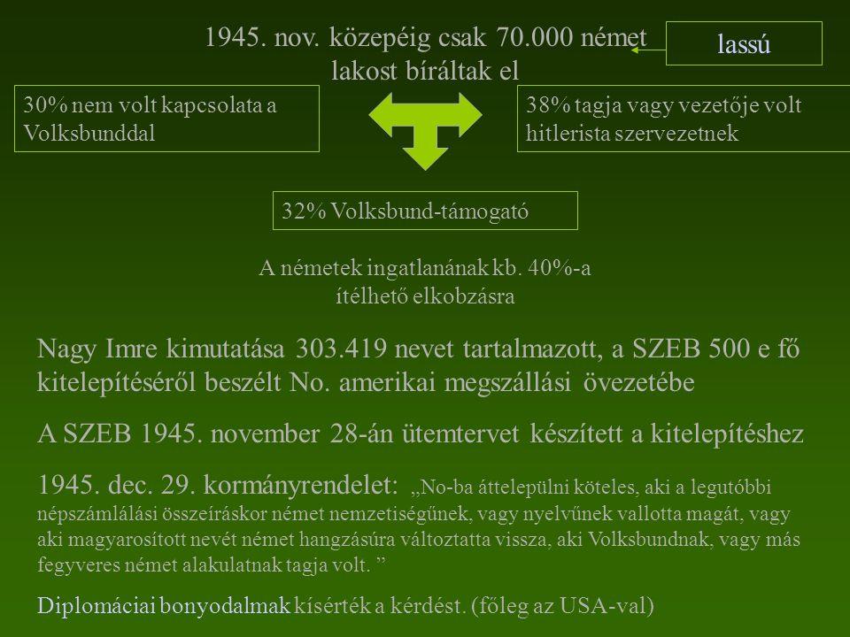 1945. nov. közepéig csak 70.000 német lakost bíráltak el lassú