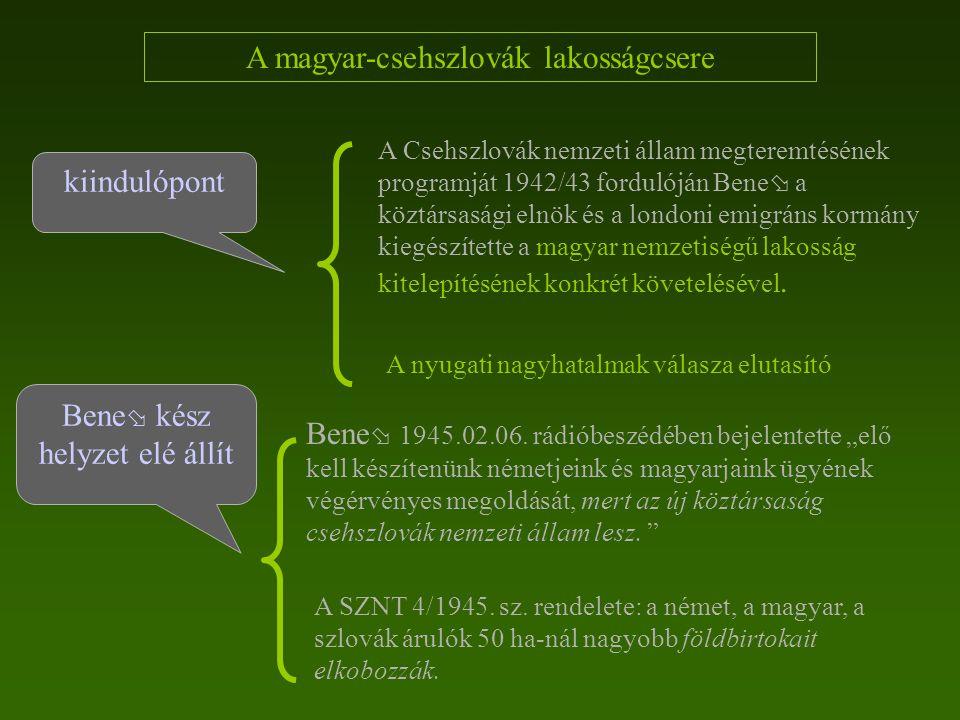 A magyar-csehszlovák lakosságcsere