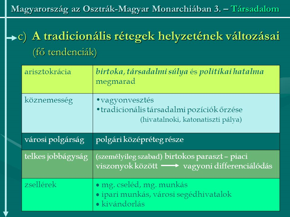 Magyarország az Osztrák-Magyar Monarchiában 3. – Társadalom
