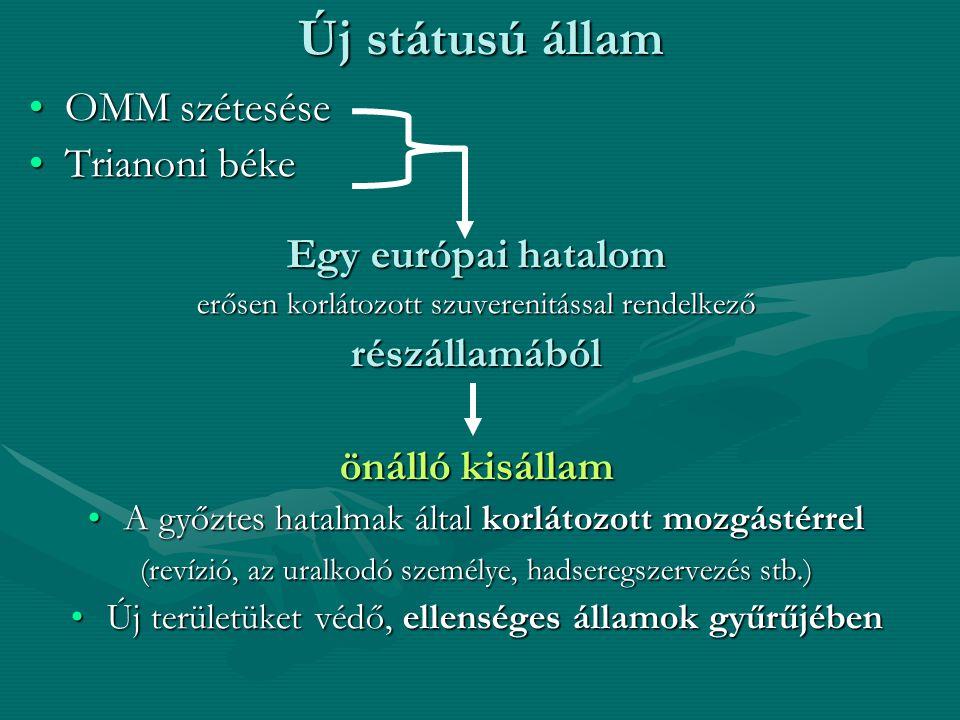 Új státusú állam OMM szétesése Trianoni béke Egy európai hatalom