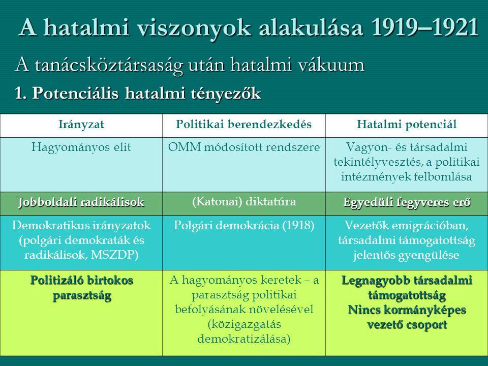 A hatalmi viszonyok alakulása 1919–1921