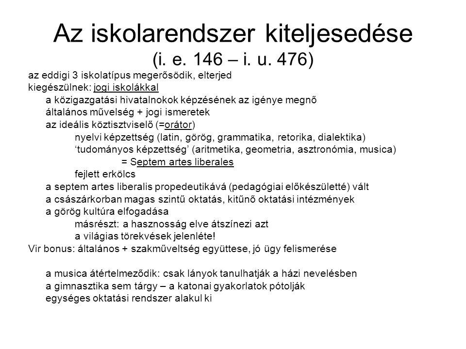 Az iskolarendszer kiteljesedése (i. e. 146 – i. u. 476)