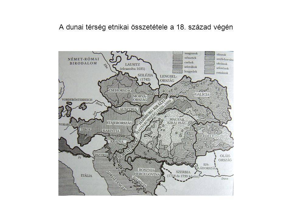 A dunai térség etnikai összetétele a 18. század végén