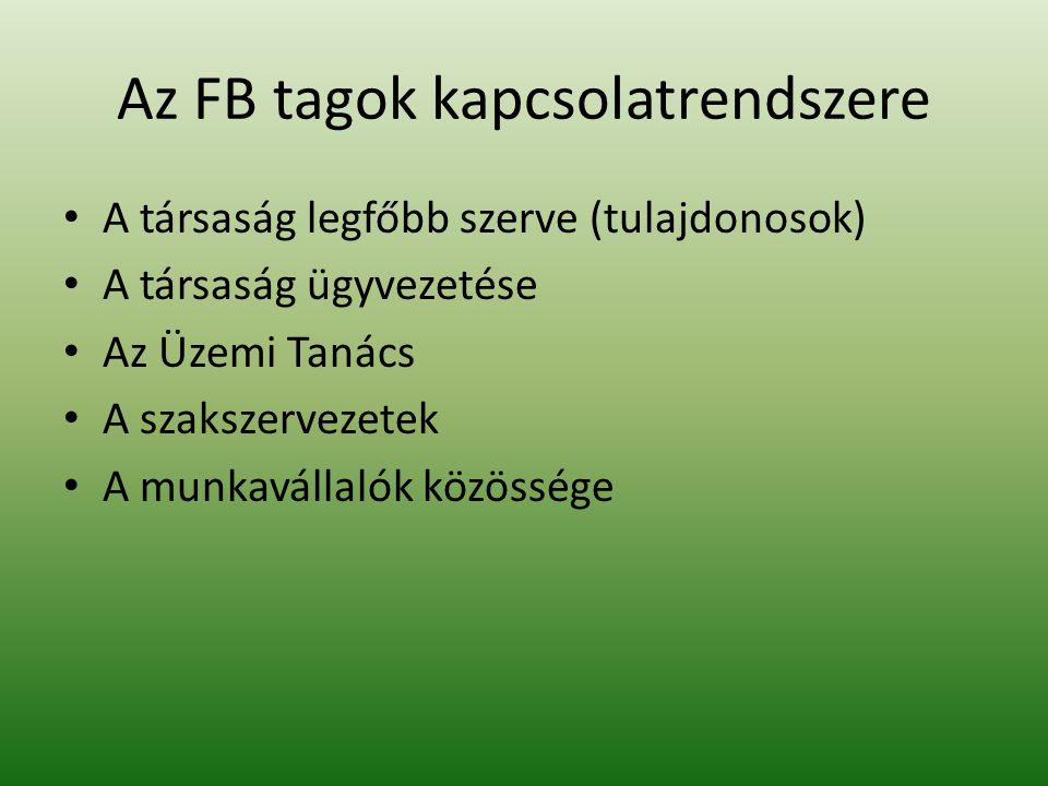 Az FB tagok kapcsolatrendszere