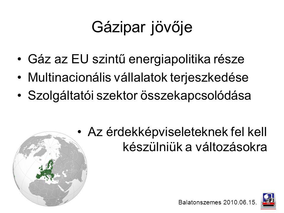 Gázipar jövője Gáz az EU szintű energiapolitika része