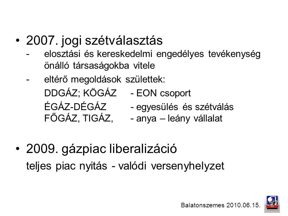 2009. gázpiac liberalizáció