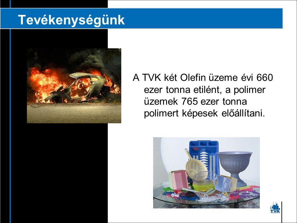 Tevékenységünk A TVK két Olefin üzeme évi 660 ezer tonna etilént, a polimer üzemek 765 ezer tonna polimert képesek előállítani.