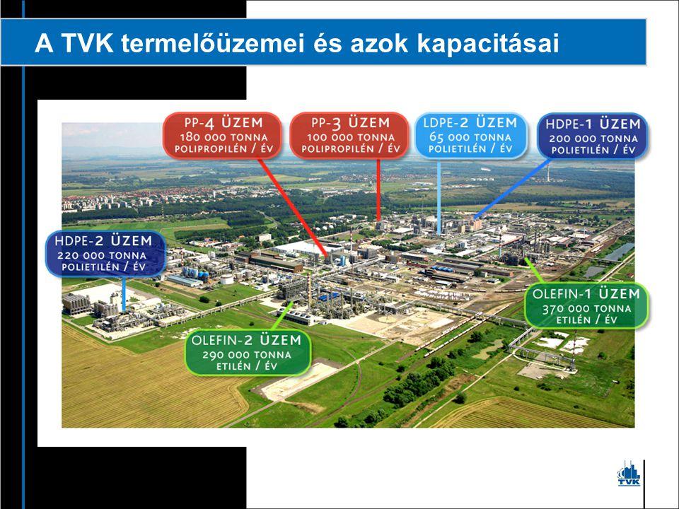 A TVK termelőüzemei és azok kapacitásai