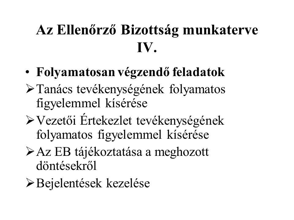 Az Ellenőrző Bizottság munkaterve IV.