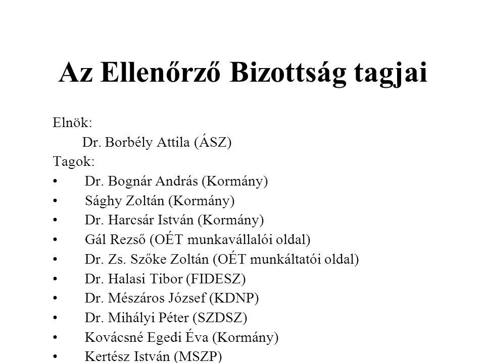 Az Ellenőrző Bizottság tagjai
