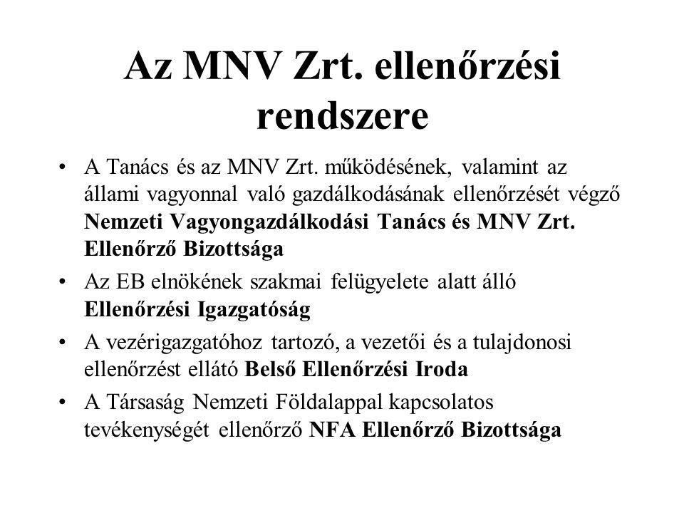 Az MNV Zrt. ellenőrzési rendszere
