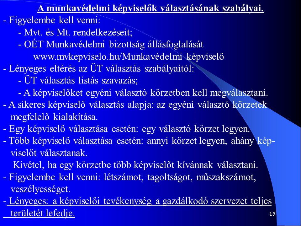 A munkavédelmi képviselők választásának szabályai.
