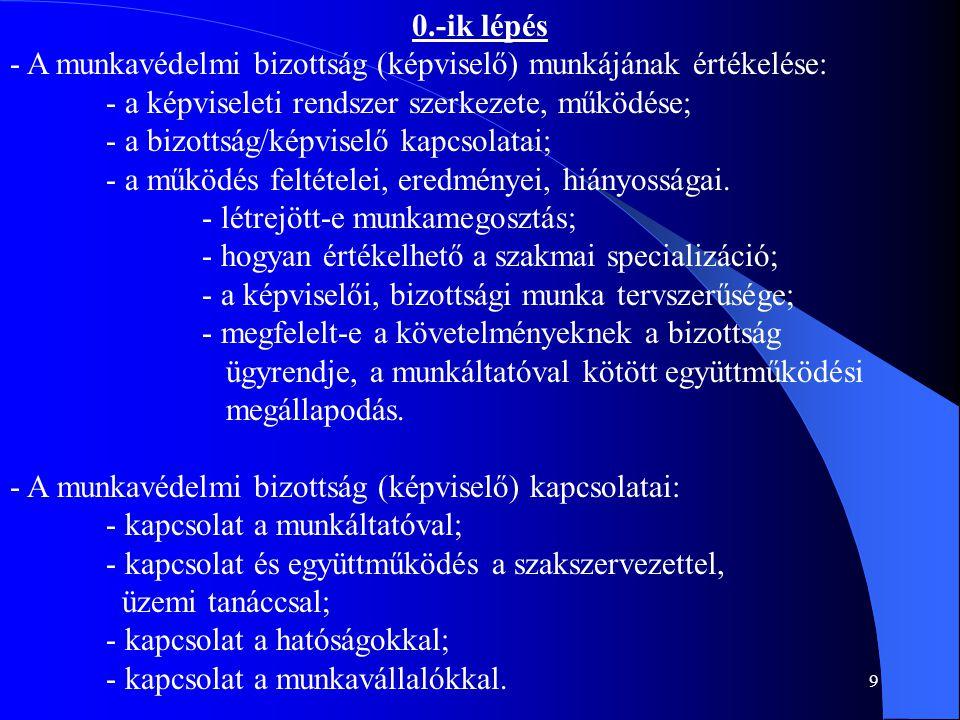 0.-ik lépés - A munkavédelmi bizottság (képviselő) munkájának értékelése: - a képviseleti rendszer szerkezete, működése;