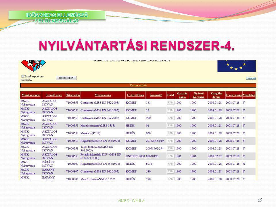 IDŐSZAKOS ELLENŐRZŐ FELÜLVIZSGÁLAT NYILVÁNTARTÁSI RENDSZER-4.