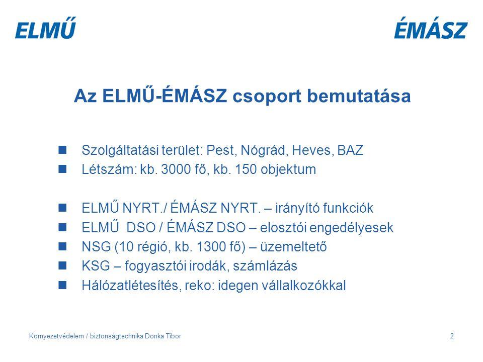 Az ELMŰ-ÉMÁSZ csoport bemutatása