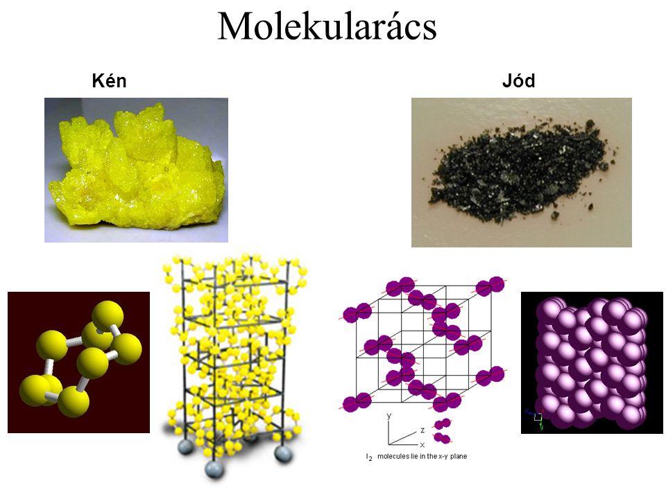 Molekularács Kén Jód