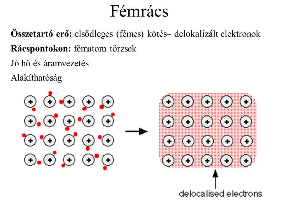 Fémrács Összetartó erő: elsődleges (fémes) kötés– delokalizált elektronok. Rácspontokon: fématom törzsek.