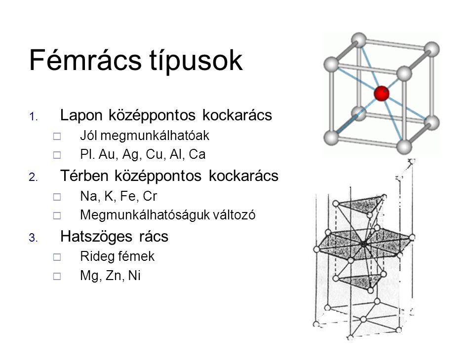 Fémrács típusok Lapon középpontos kockarács
