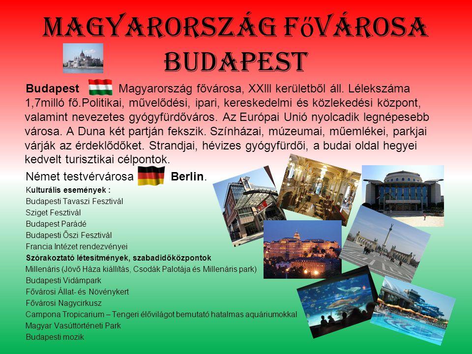 Magyarország fővárosa budapest