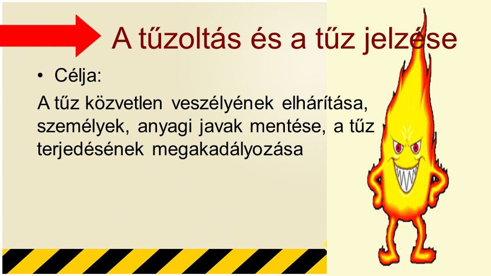 A tűzoltás és a tűz jelzése