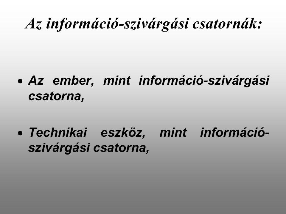 Az információ-szivárgási csatornák: