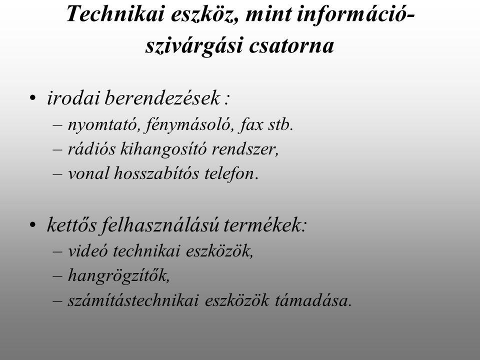 Technikai eszköz, mint információ-szivárgási csatorna