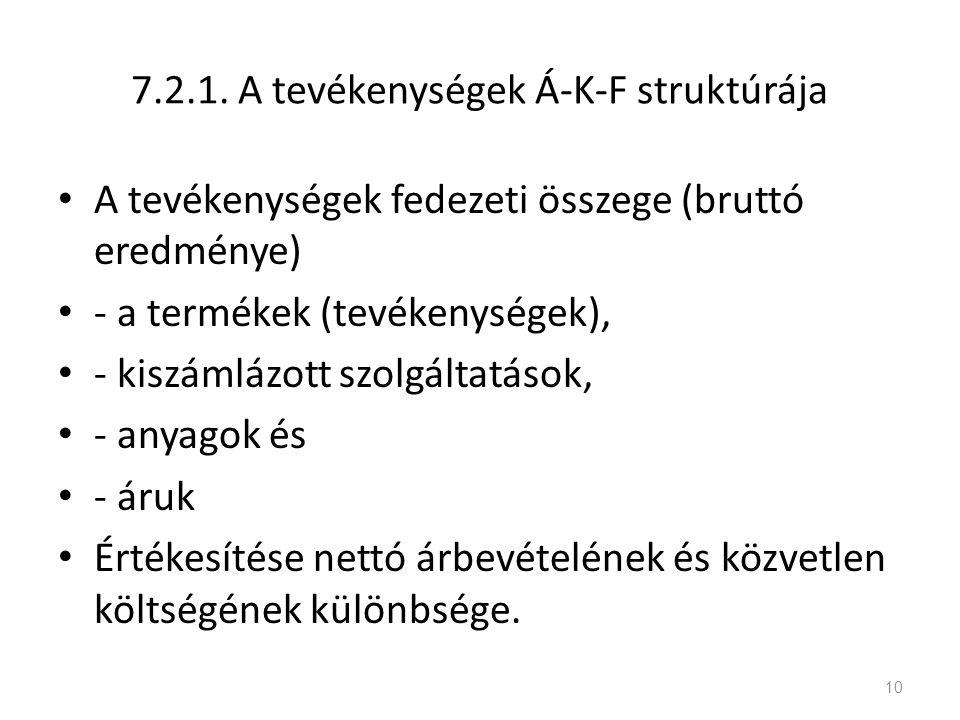 7.2.1. A tevékenységek Á-K-F struktúrája