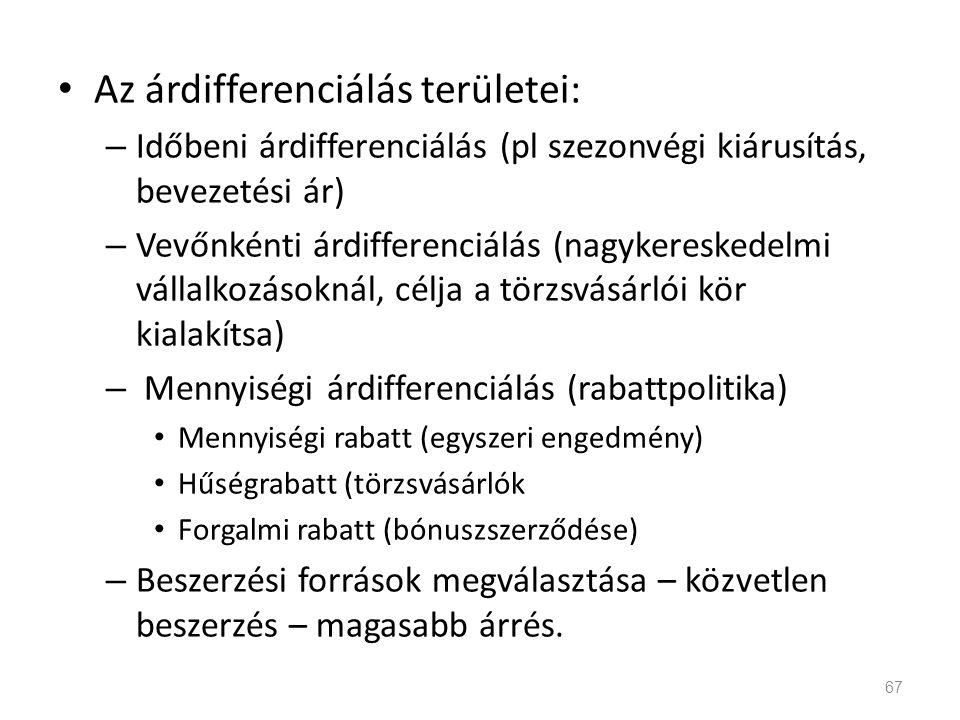Az árdifferenciálás területei: