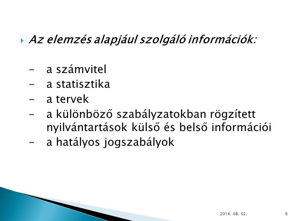 Az elemzés alapjául szolgáló információk: - a számvitel