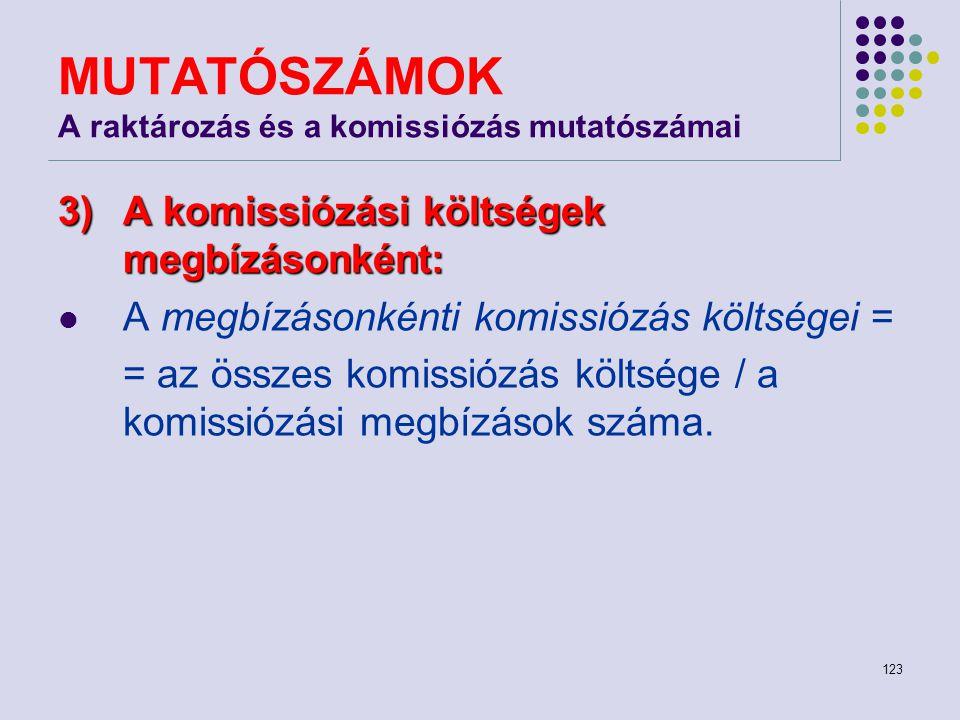 MUTATÓSZÁMOK A raktározás és a komissiózás mutatószámai