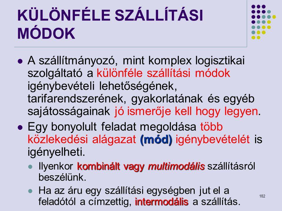 KÜLÖNFÉLE SZÁLLÍTÁSI MÓDOK