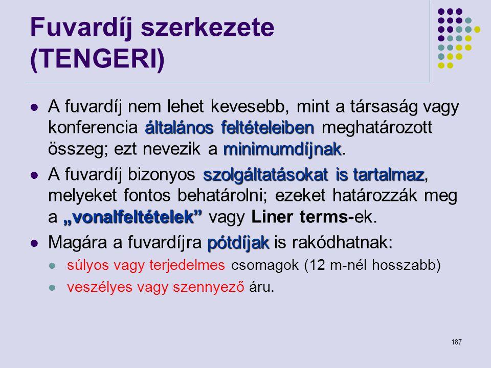 Fuvardíj szerkezete (TENGERI)
