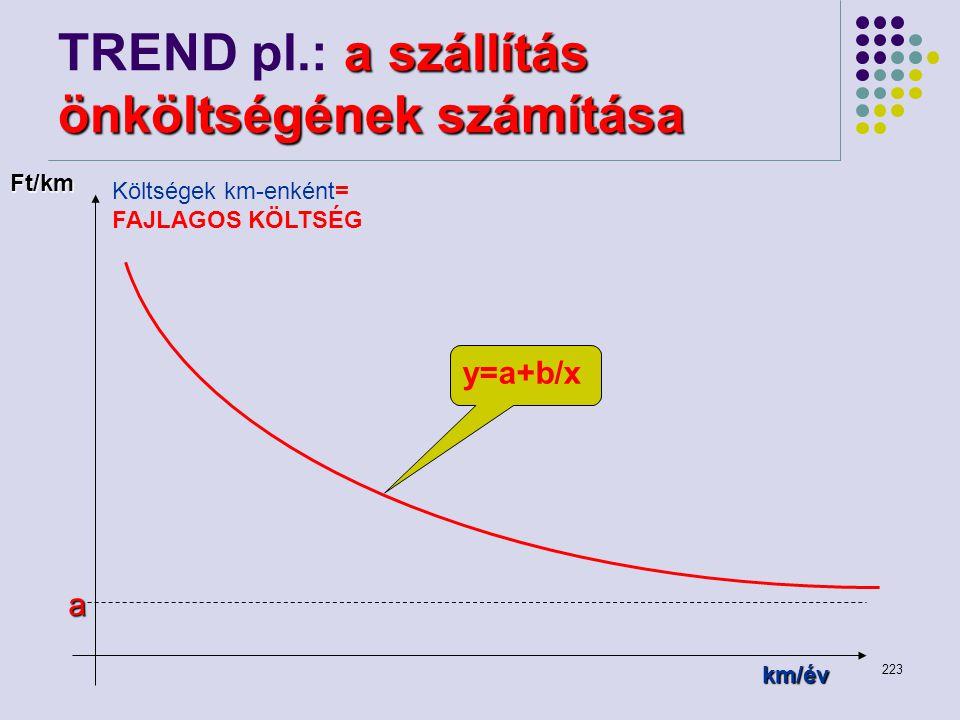 TREND pl.: a szállítás önköltségének számítása