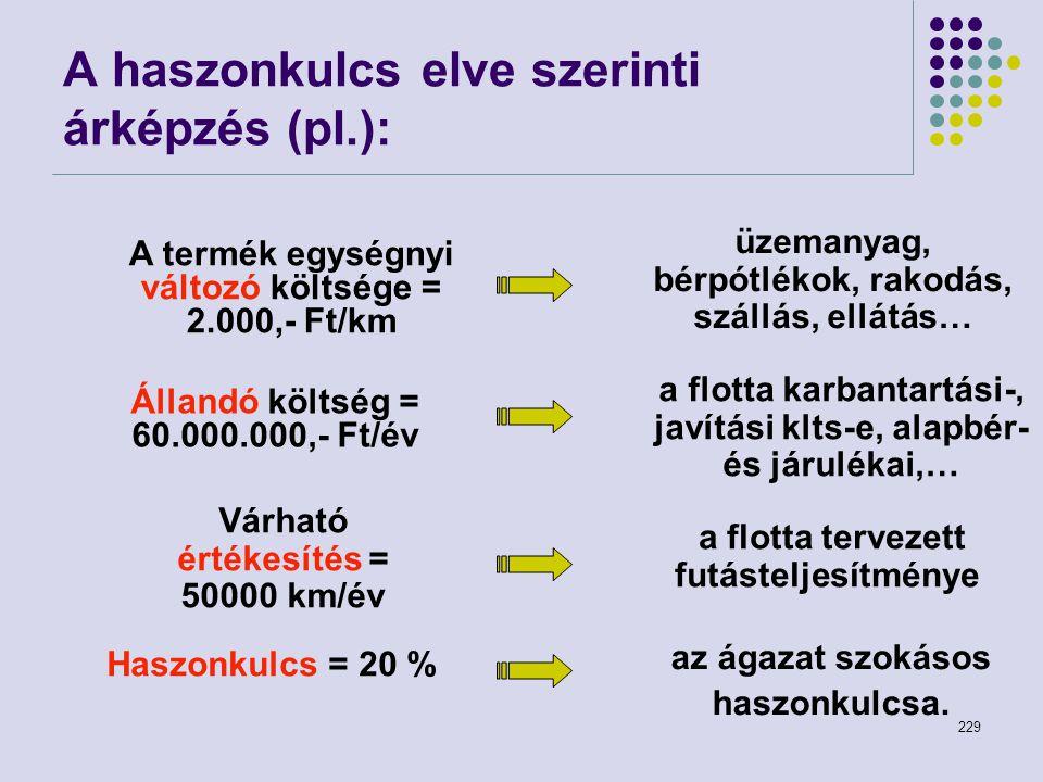 A haszonkulcs elve szerinti árképzés (pl.):