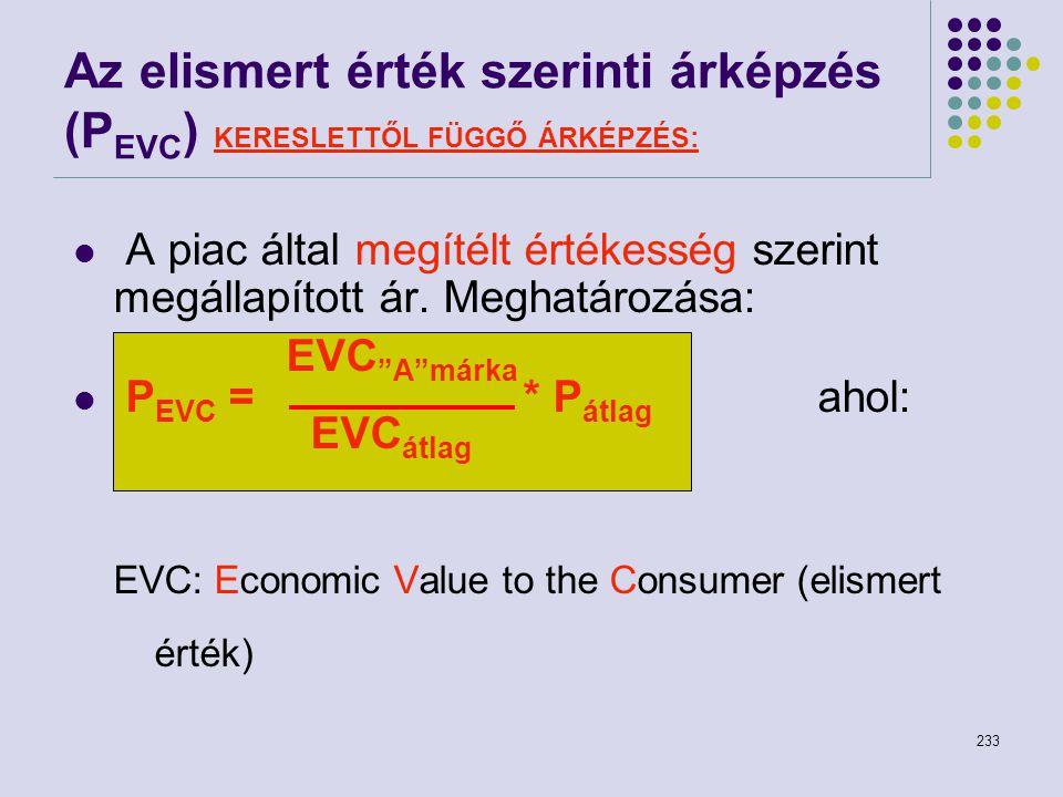 Az elismert érték szerinti árképzés (PEVC) KERESLETTŐL FÜGGŐ ÁRKÉPZÉS: