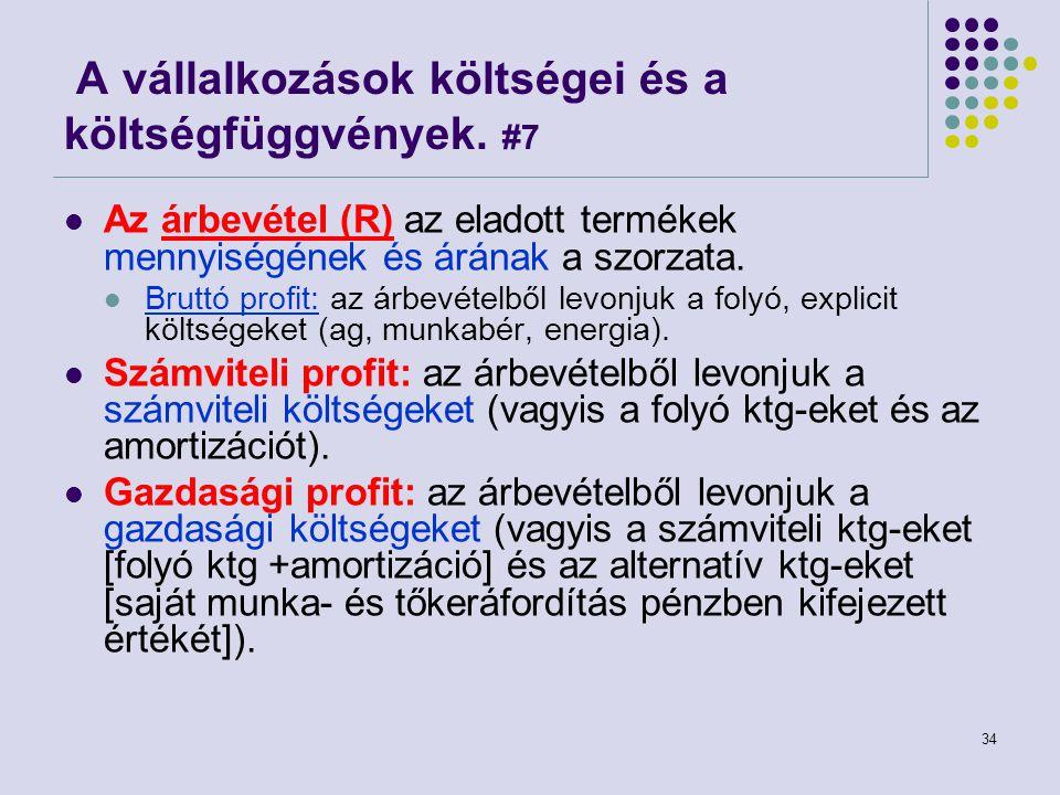 A vállalkozások költségei és a költségfüggvények. #7