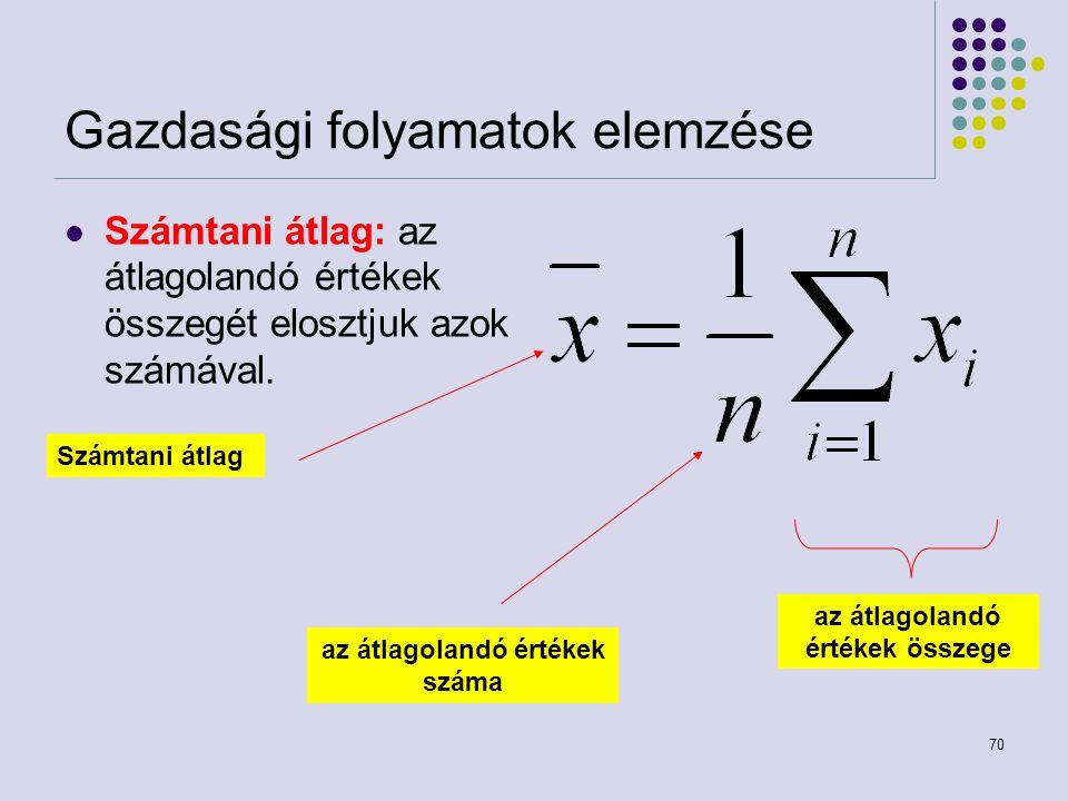 Gazdasági folyamatok elemzése