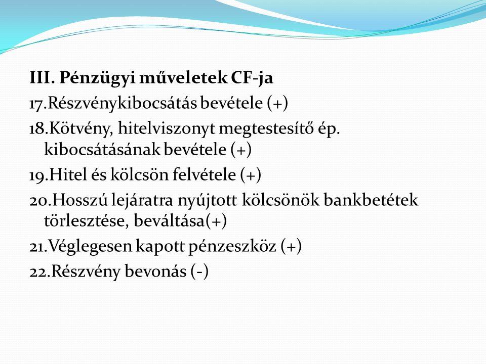 III. Pénzügyi műveletek CF-ja 17. Részvénykibocsátás bevétele (+) 18
