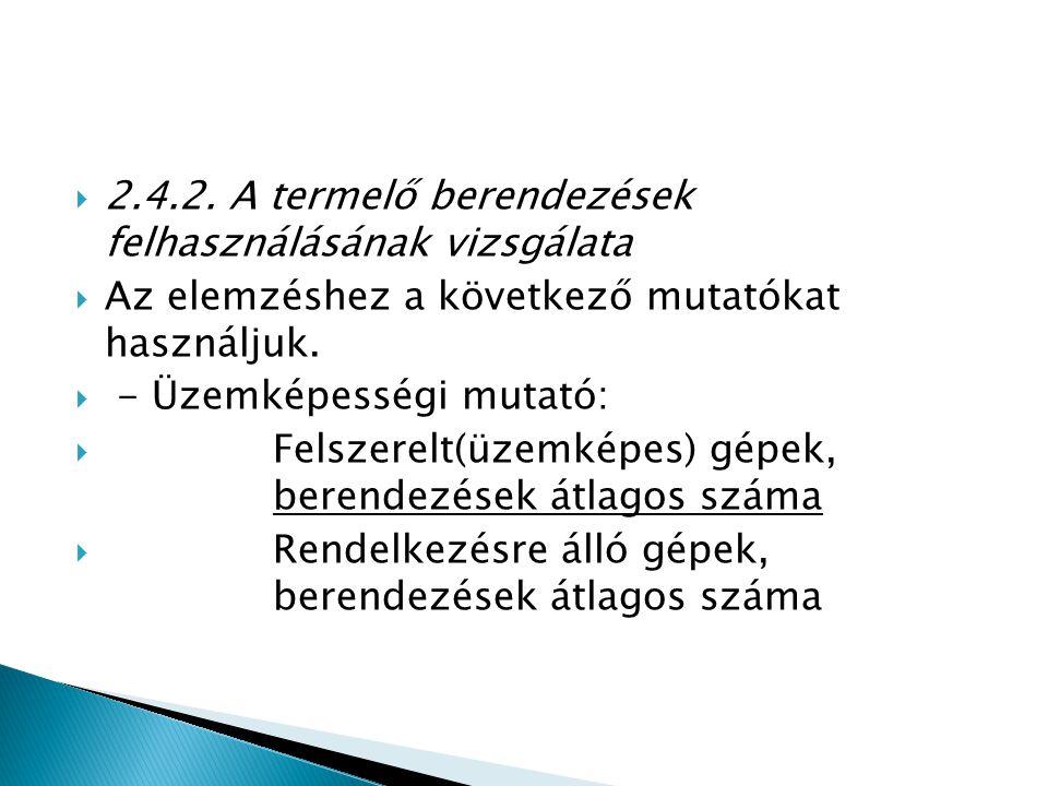 2.4.2. A termelő berendezések felhasználásának vizsgálata