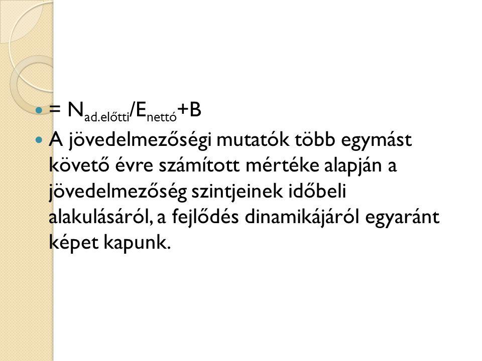 = Nad.előtti/Enettó+B