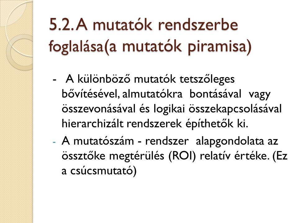 5.2. A mutatók rendszerbe foglalása(a mutatók piramisa)