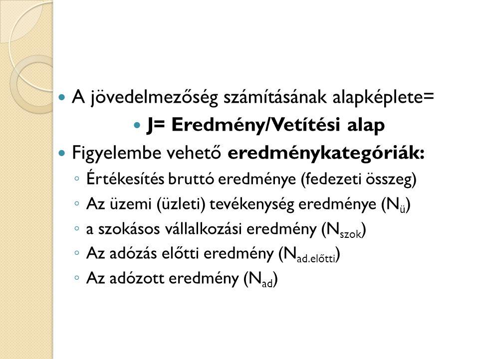 J= Eredmény/Vetítési alap