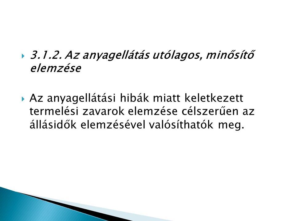 3.1.2. Az anyagellátás utólagos, minősítő elemzése