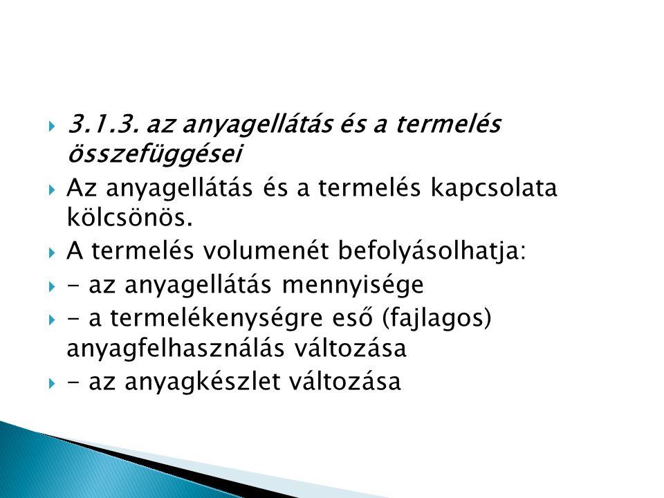 3.1.3. az anyagellátás és a termelés összefüggései