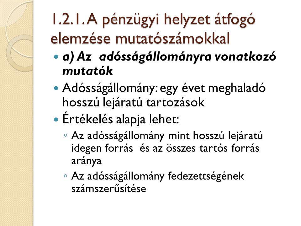 1.2.1. A pénzügyi helyzet átfogó elemzése mutatószámokkal
