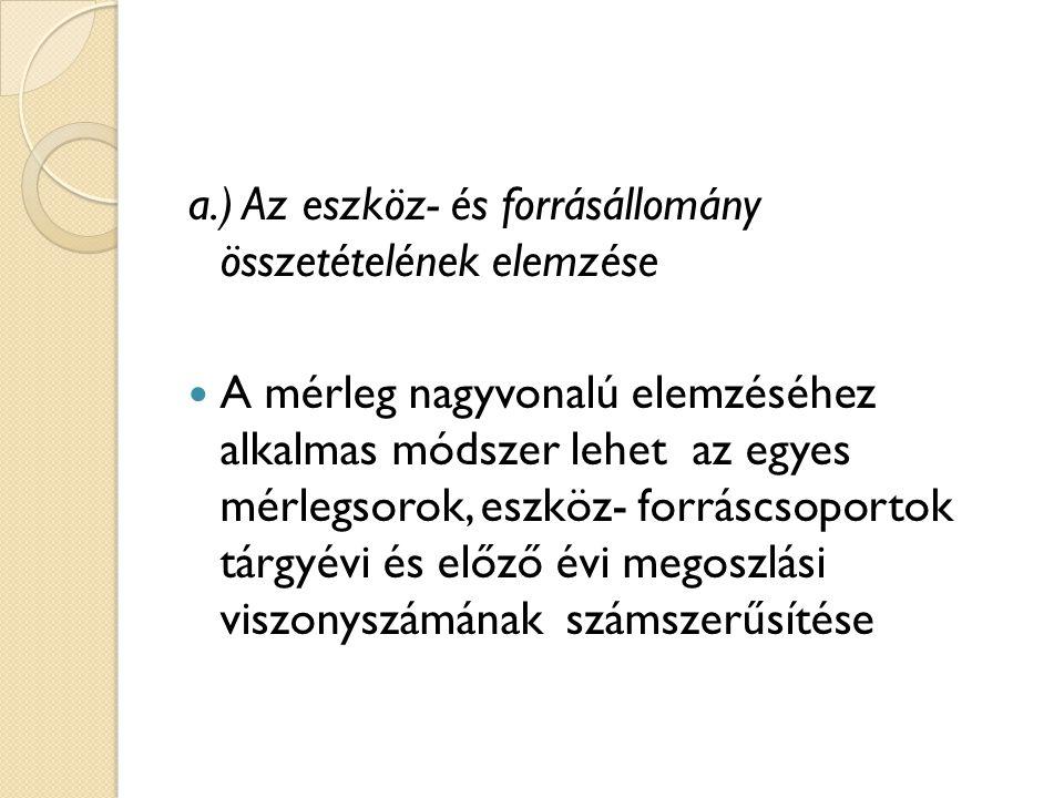 a.) Az eszköz- és forrásállomány összetételének elemzése
